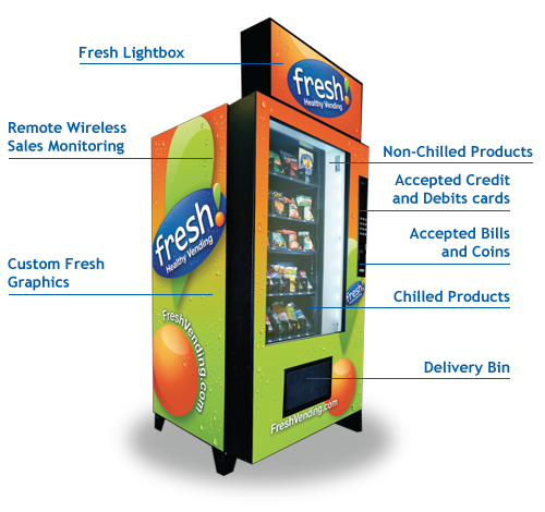 vending machine specifications