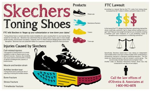 skechers-toning-shoes-lawyer-injuries-caused-by-skechers-infographic